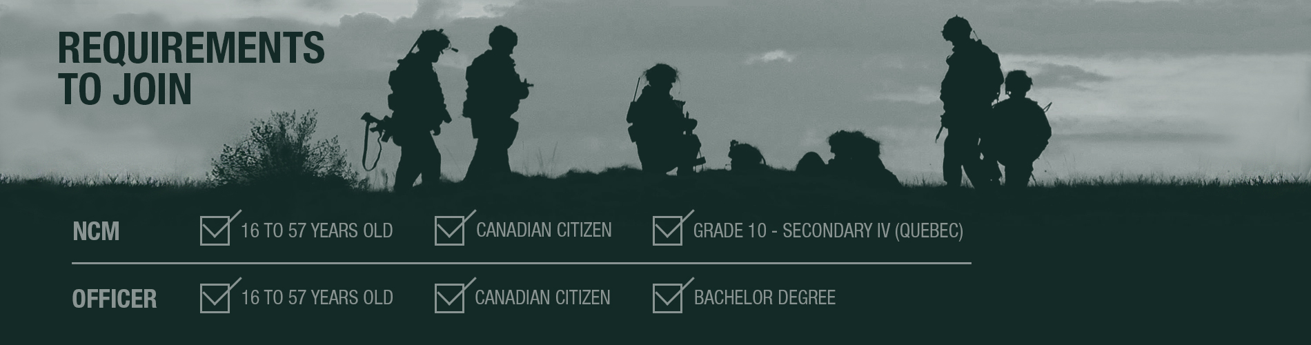 Requirements to join the Canadian Armed Forces infographic